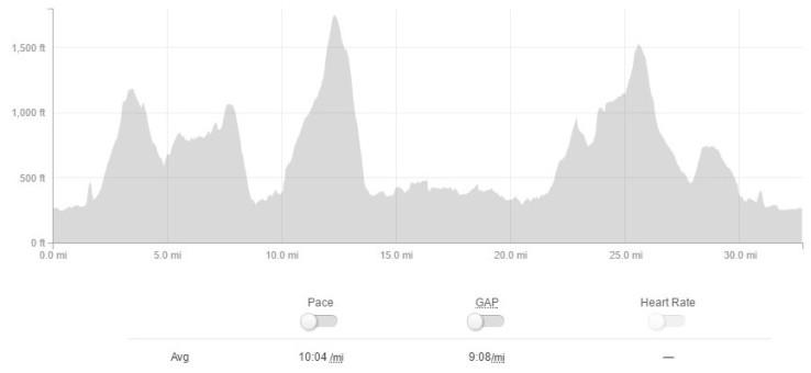 50k elevation (2)